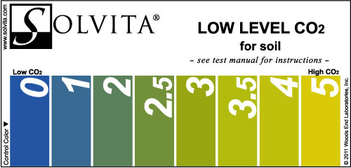 Solvita Soil Color Chart