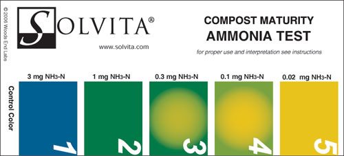 compost volatile ammonia color scale