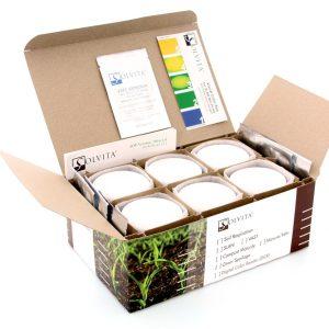 Basic Soil Amino-N (SLAN) Test
