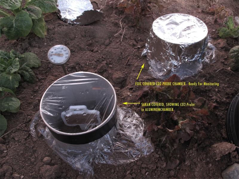 New Solvita Model 700 DCR improves soil CO2-respiration monitoring