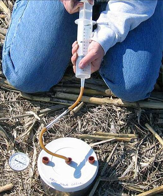 soil respiration trials