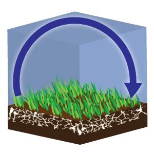 Soil CO2 Respiration: It's More than Soil Health