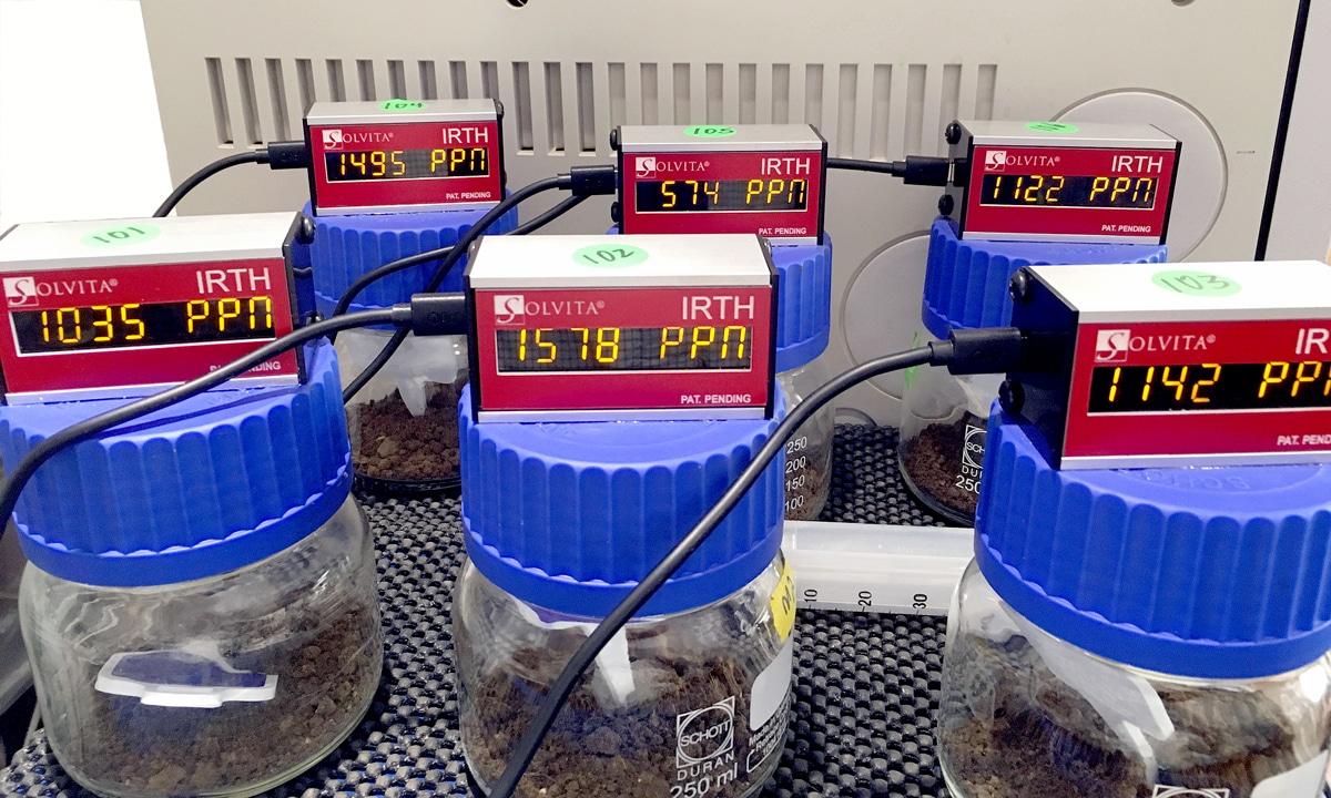 CO2 Respirometer